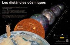 Distàncies còsmiques